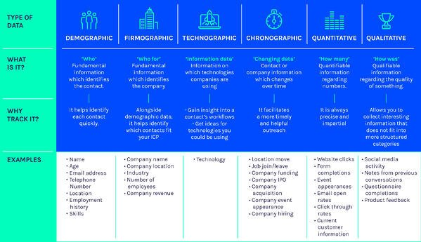 6-customer-data-types-needed-for-B2B-marketing-infographic