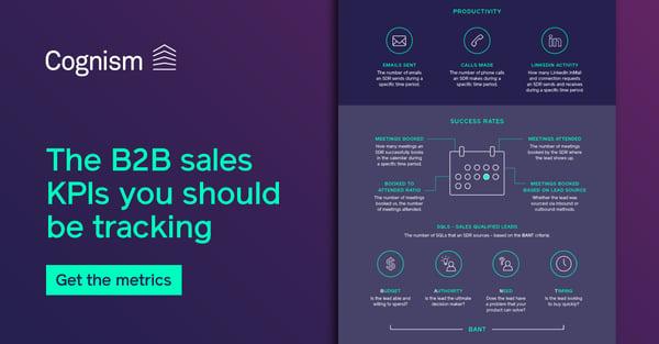 b2b-sales-metrics