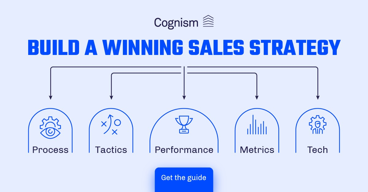 Sales Strategy eBook