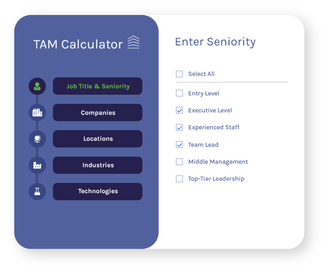 TAM Calculator-2